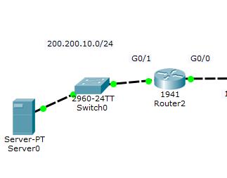 路由協議Enhanced Interior Gateway Routing Protocol(EIGRP)簡單介紹